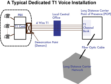 t1 voice_install